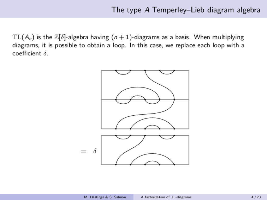 The type A Temperley–Lieb diagram algebra TL(An...