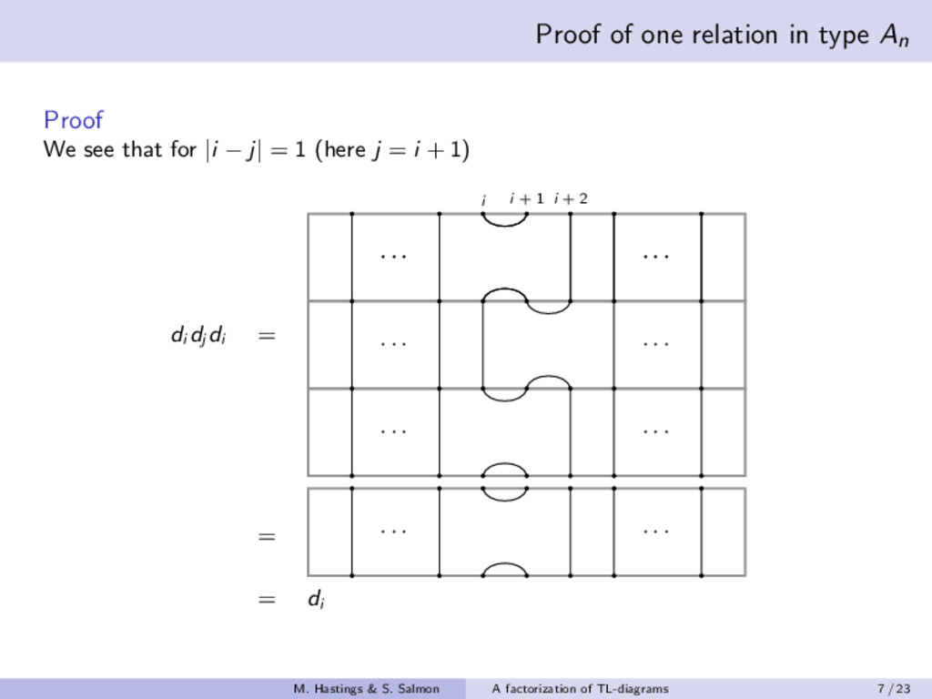 Proof of one relation in type An Proof We see t...
