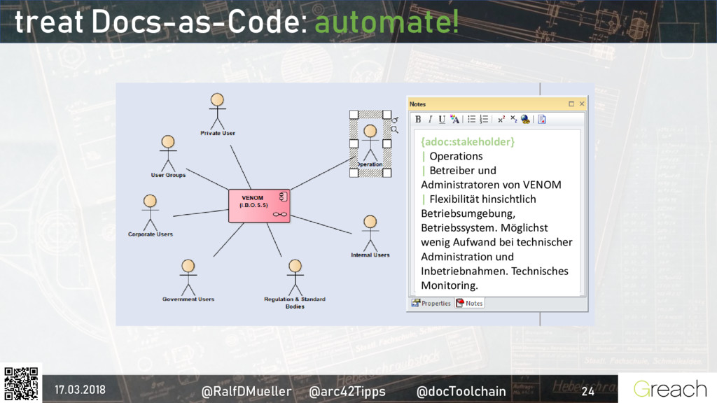 treat Docs-as-Code: automate! {adoc:stakeholder...