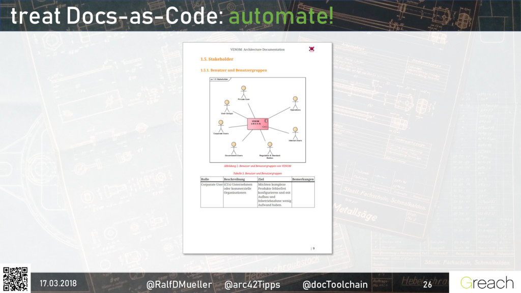 treat Docs-as-Code: automate! 17.03.2018 @RalfD...
