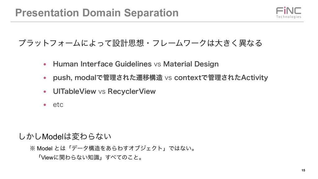 !15 Presentation Domain Separation ● )VNBO*OUF...