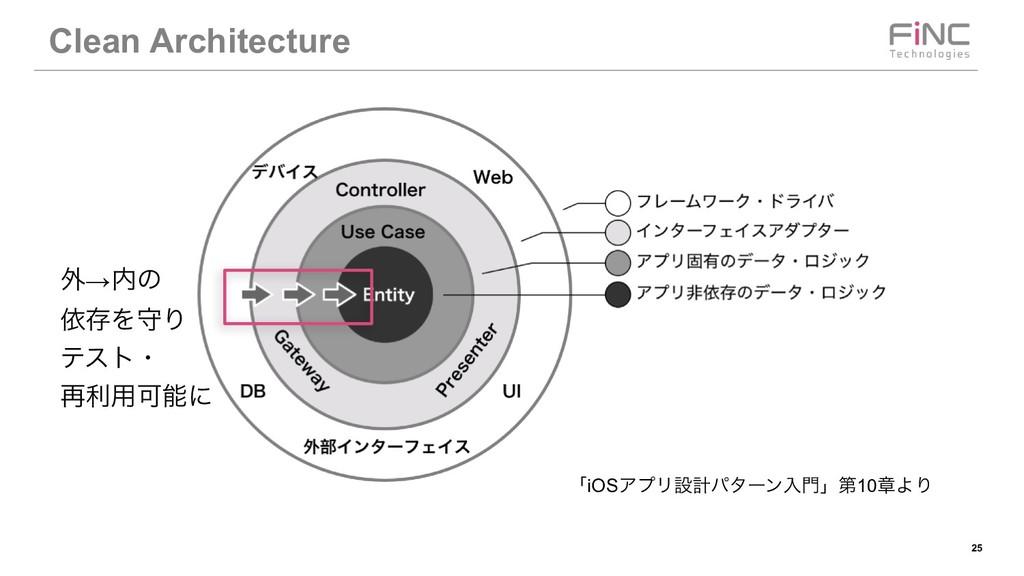 !25 Clean Architecture ʮiOSΞϓϦઃܭύλʔϯೖʯୈ10ষΑΓ ֎...