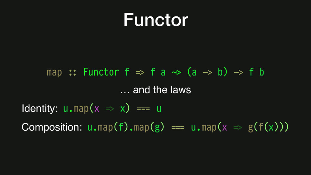 Functor map #:: Functor f #=> f a #~> (a #-> b)...