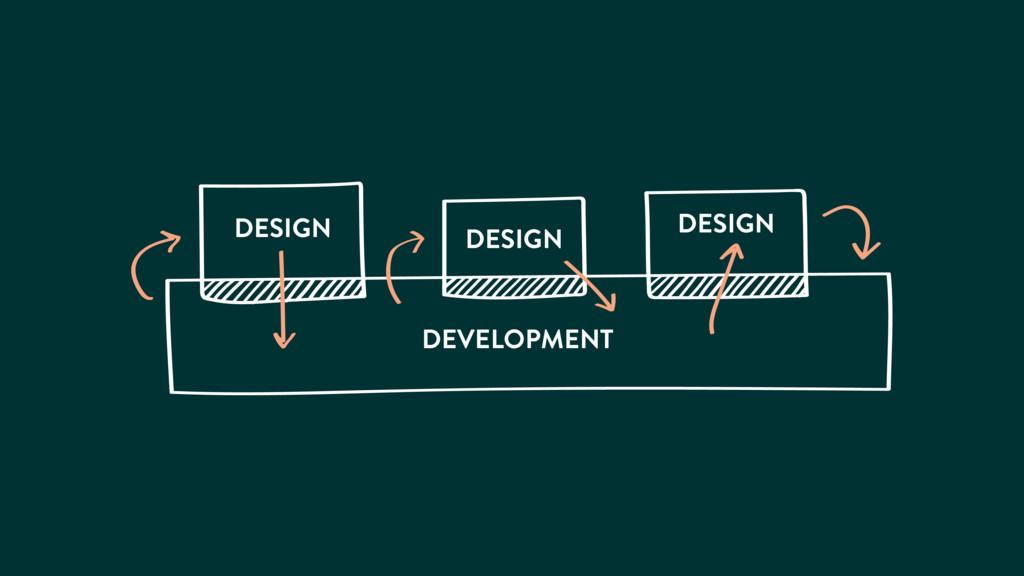 DESIGN DESIGN DESIGN DEVELOPMENT