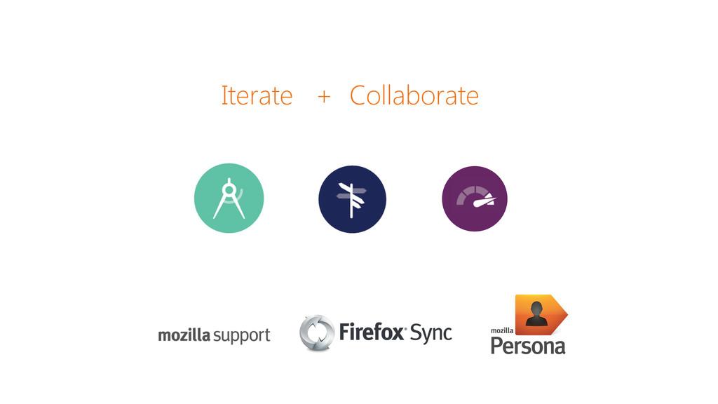 Iterate + Collaborate