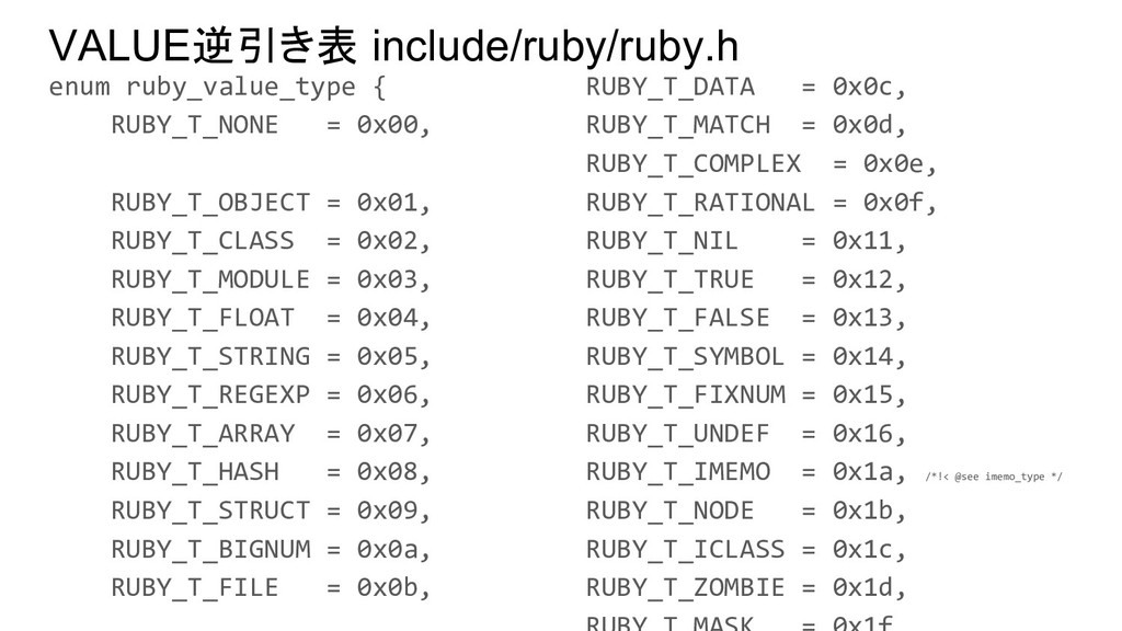 VALUE逆引き表 include/ruby/ruby.h enum ruby_value_t...