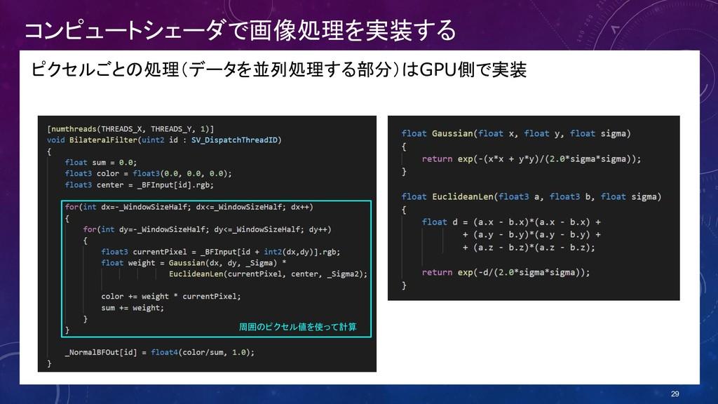 コンピュートシェーダで画像処理を実装する ピクセルごとの処理(データを並列処理する部分)はGP...