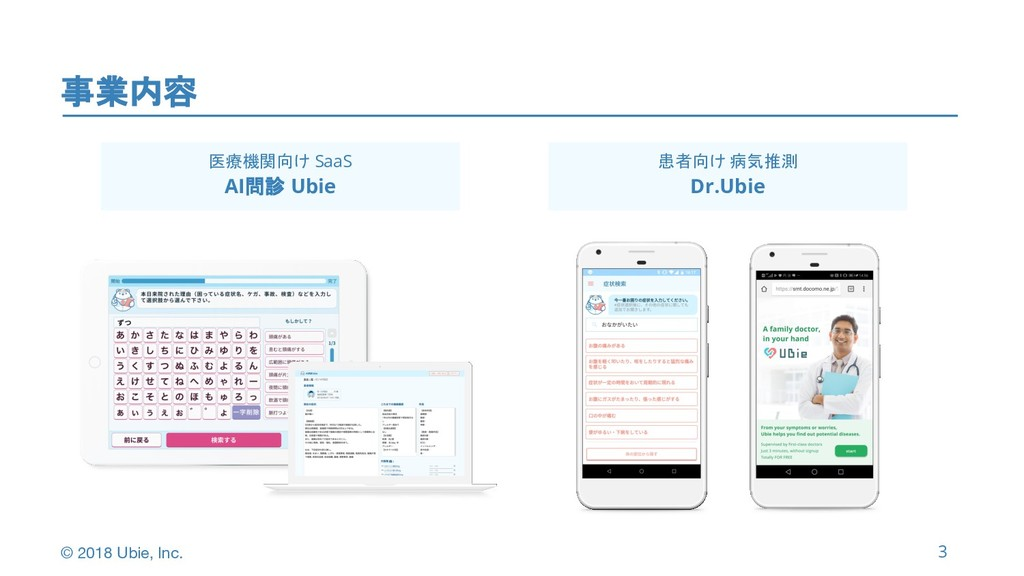 © 2018 Ubie, Inc. 3 事業内容 医療機関向け SaaS AI問診 Ubie ...