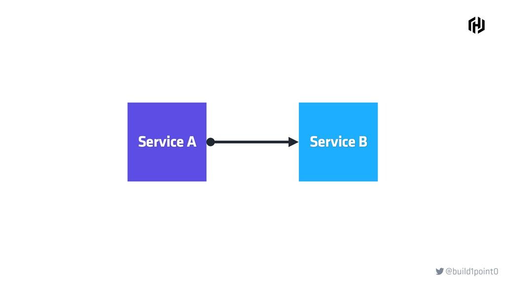@build1point0  Service A Service B