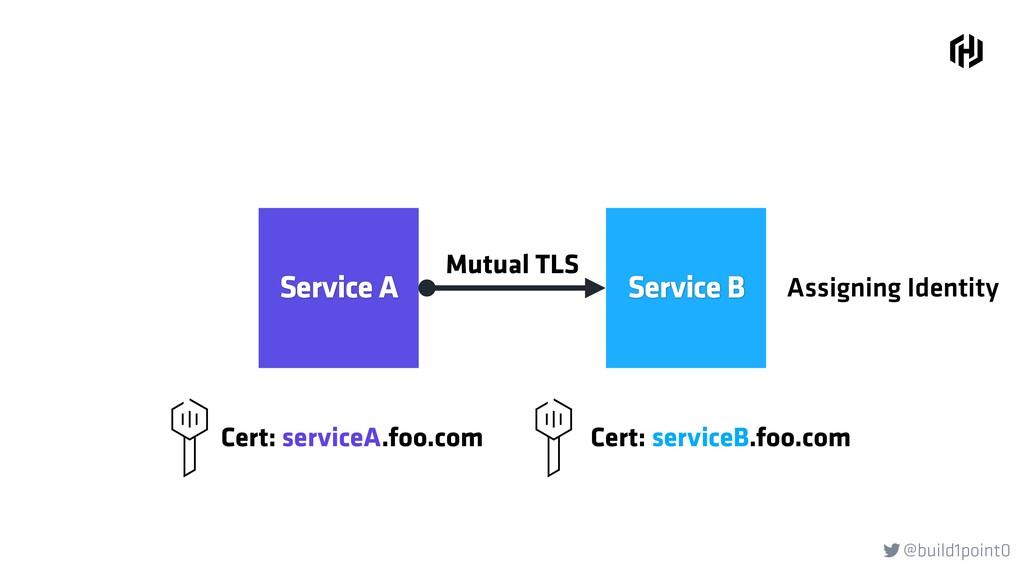 @build1point0  Service A Service B Cert: servi...