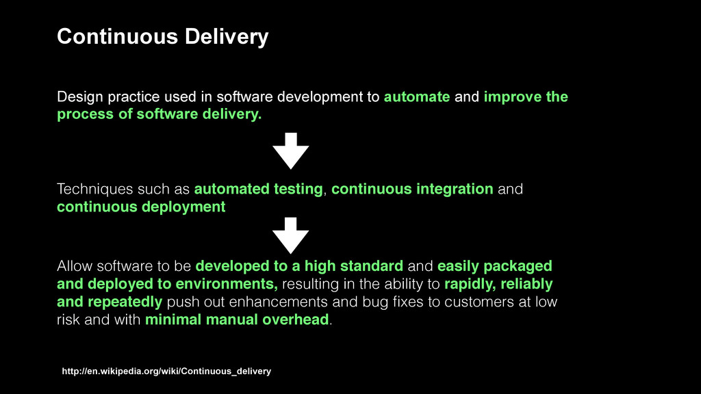 Continuous Delivery Design practice used in sof...