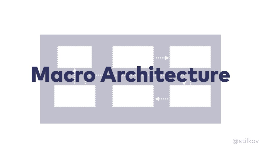 @stilkov Macro Architecture