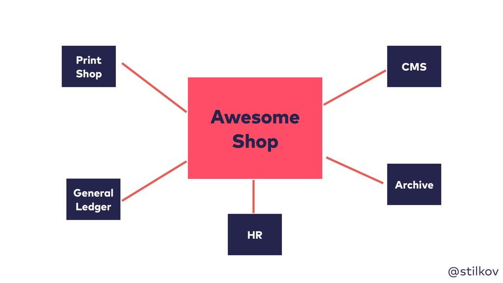 @stilkov Awesome Shop CMS Archive General Ledge...