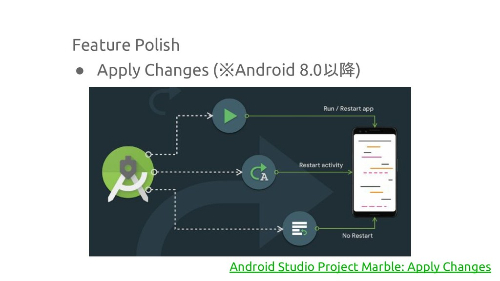 Feature Polish ● Apply Changes (※Android 8.0以降)...