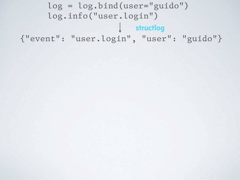 "{""event"": ""user.login"", ""user"": ""guido""} log = ..."