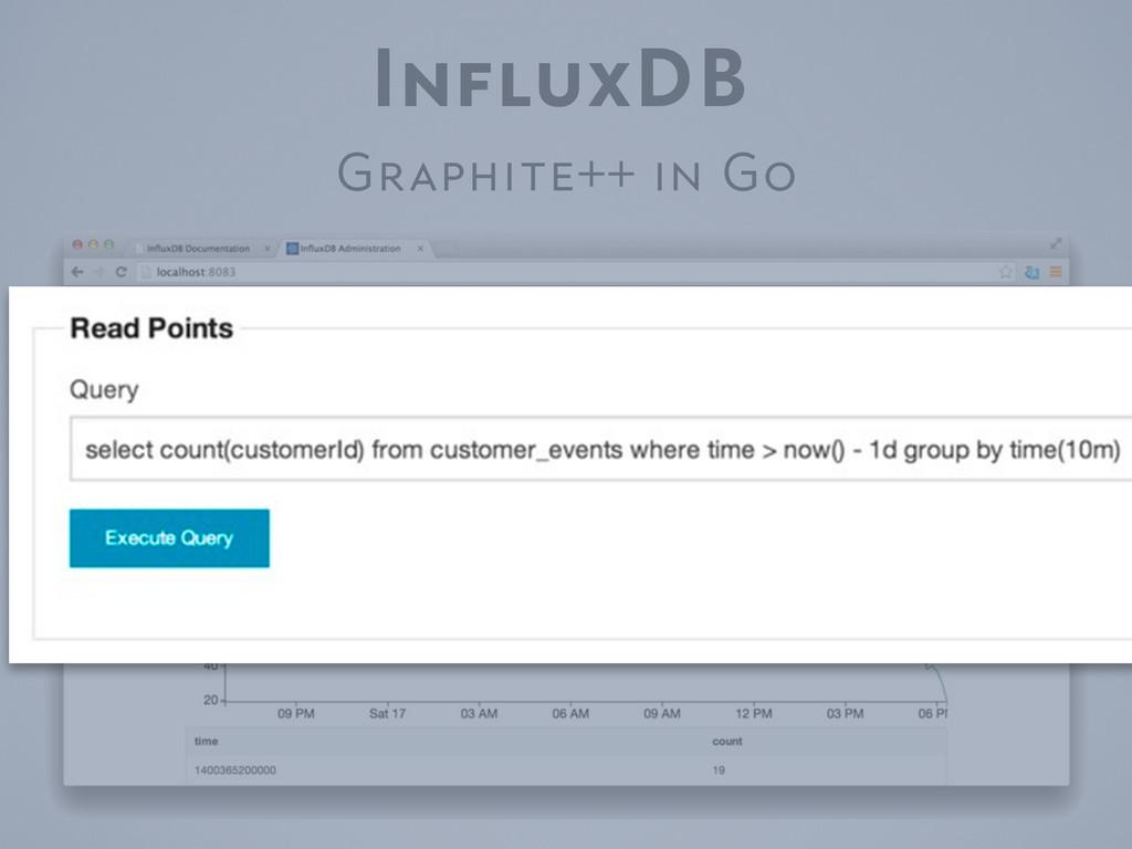 InfluxDB Graphite++ in Go