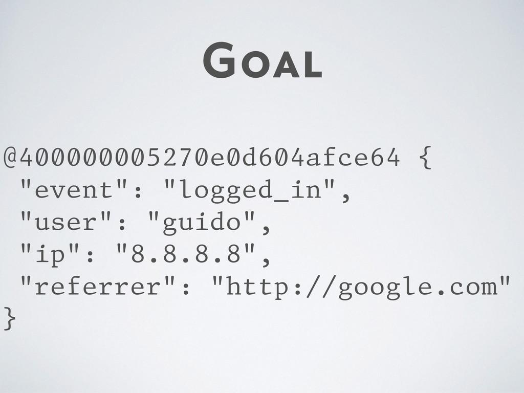 """Goal @400000005270e0d604afce64 { """"event"""": """"logg..."""