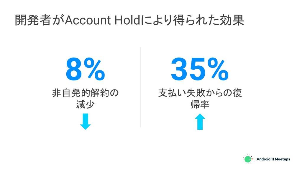 開発者がAccount Holdにより得られた効果 8% 非自発的解約の 減少 35% 支払い...