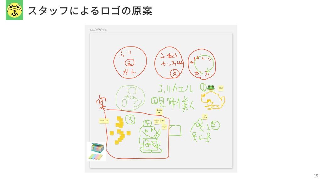 スタッフによるロゴの原案 19