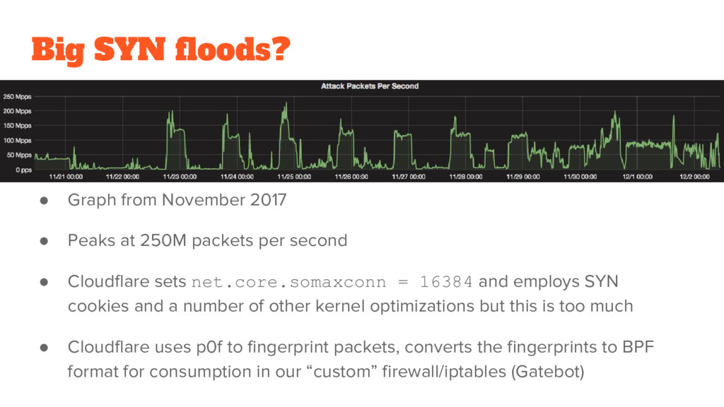 Big SYN floods? ● Graph from November 2017 ● Pe...