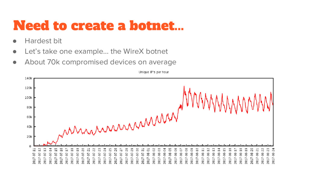 Need to create a botnet... ● Hardest bit ● Let'...