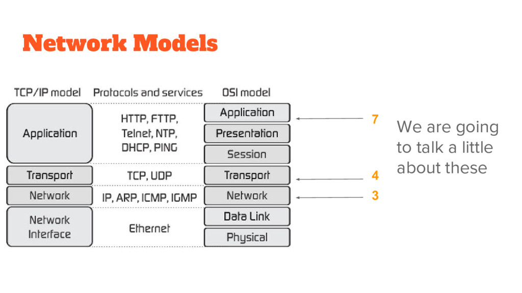 Network Models 3 4 7 We are going to talk a lit...