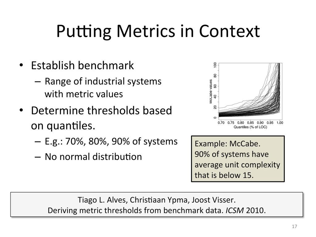 Pulng Metrics in Context  • Establ...