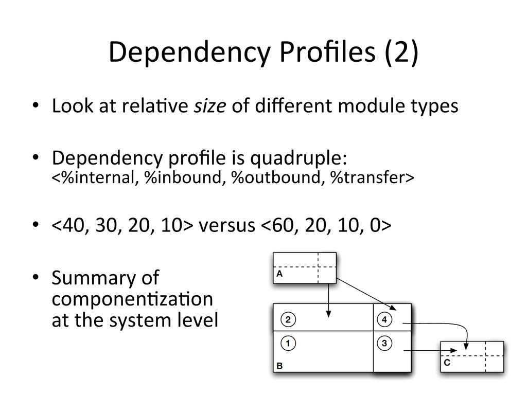 Dependency Profiles (2)  • Look at...