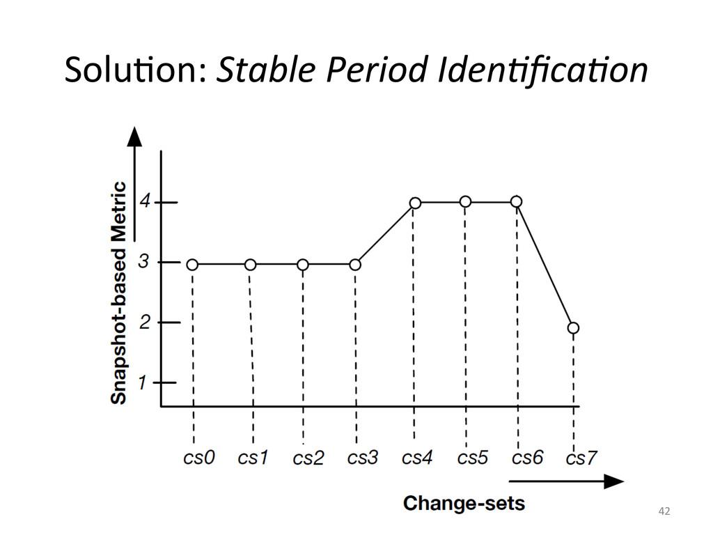 SoluUon: Stable Period IdenOficaOon ...