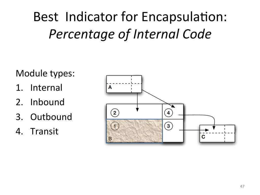 Best  Indicator for EncapsulaUon:...