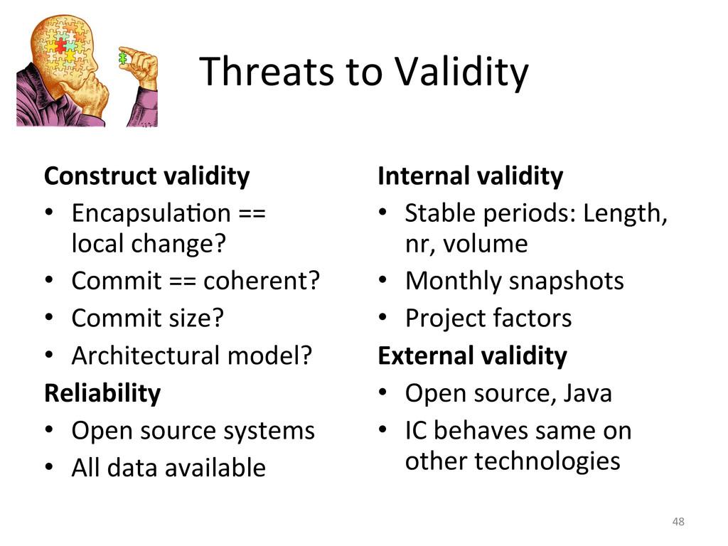 Threats to Validity  Construct vali...