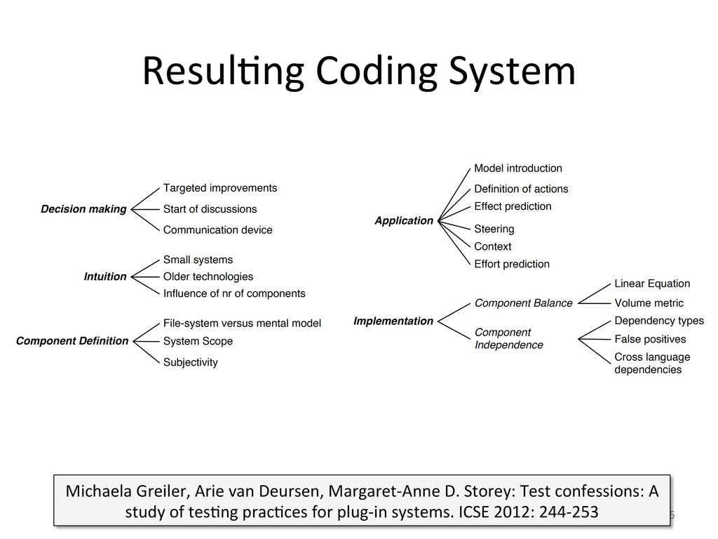 ResulUng	