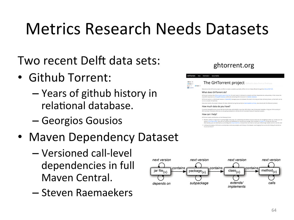 Metrics Research Needs Datasets  Tw...