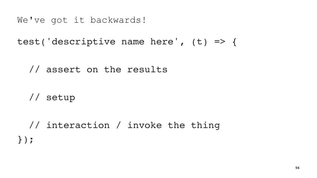 We've got it backwards! test('descriptive name ...