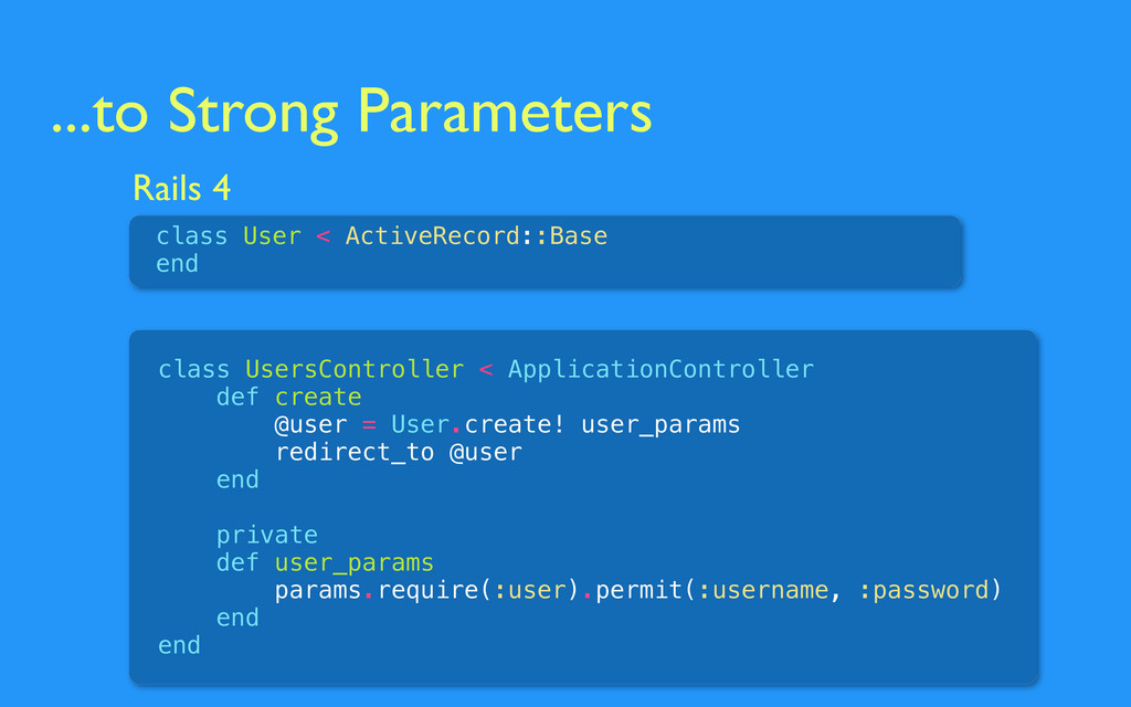 ...to Strong Parameters Rails 4 class User < Ac...