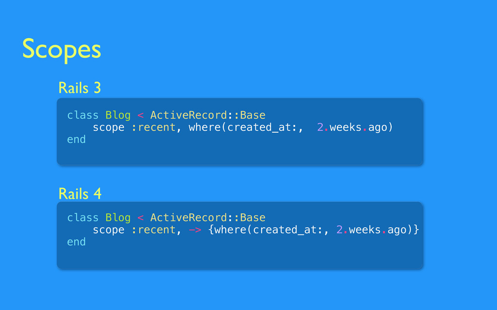 Scopes Rails 3 class Blog < ActiveRecord::Base ...