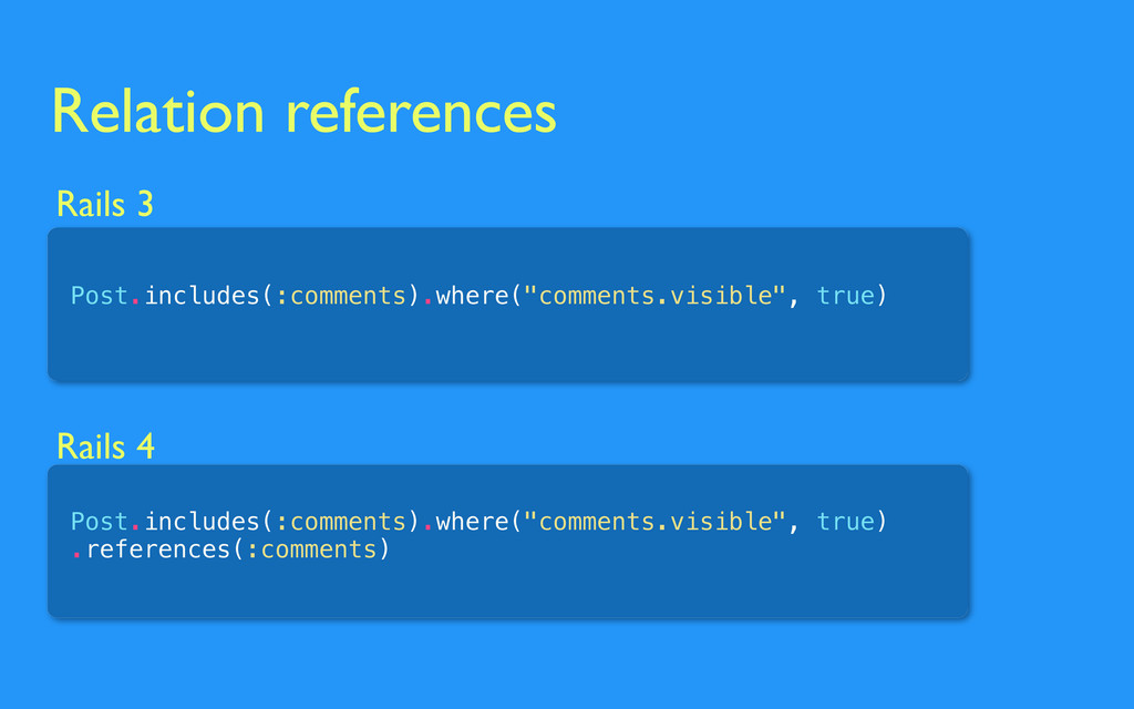 Relation references Rails 3 Post.includes(:comm...