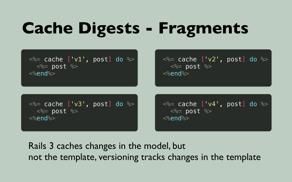 Cache Digests - Fragments <%= cache ['v1', post...