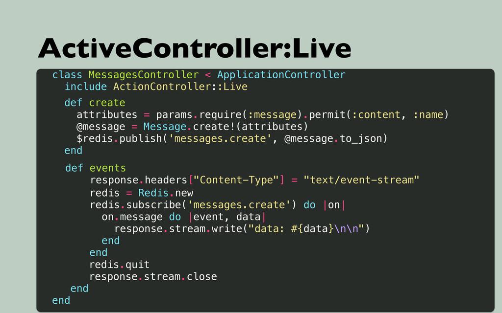 ActiveController:Live class MessagesController ...