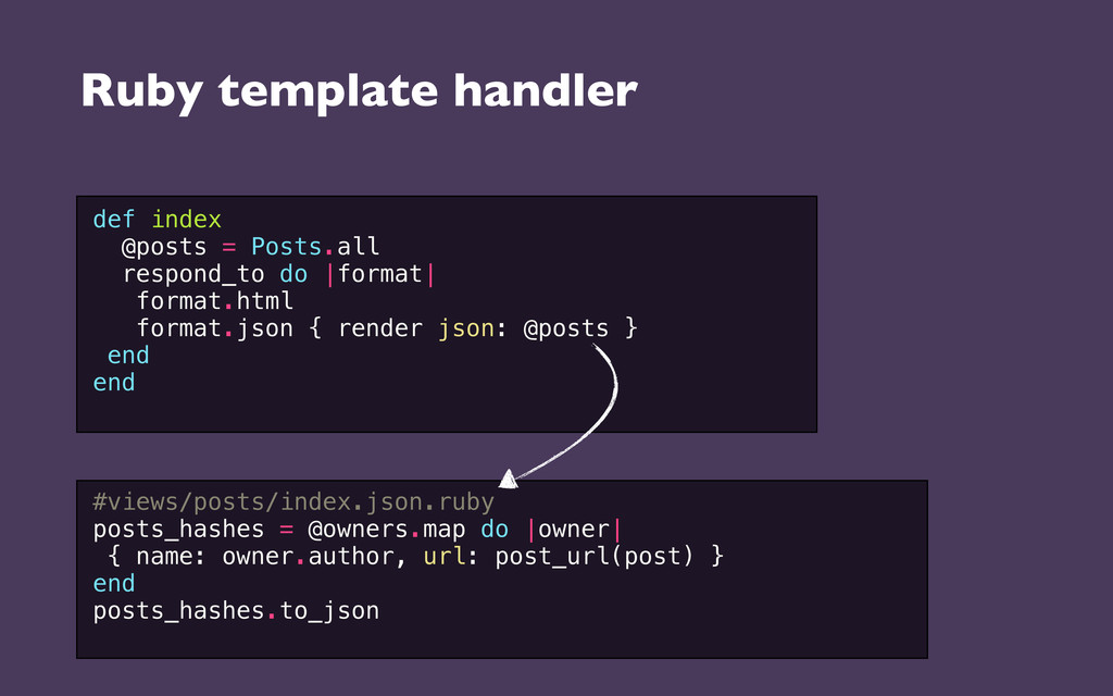 ruby @posts Ruby template handler def index @po...