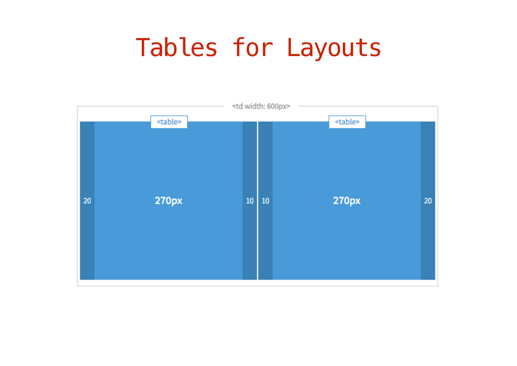 Tables for Layouts