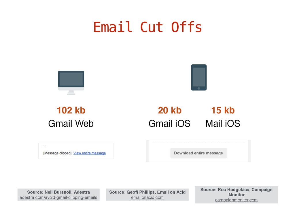Email Cut Offs Source: Neil Bursnoll, Adestra a...