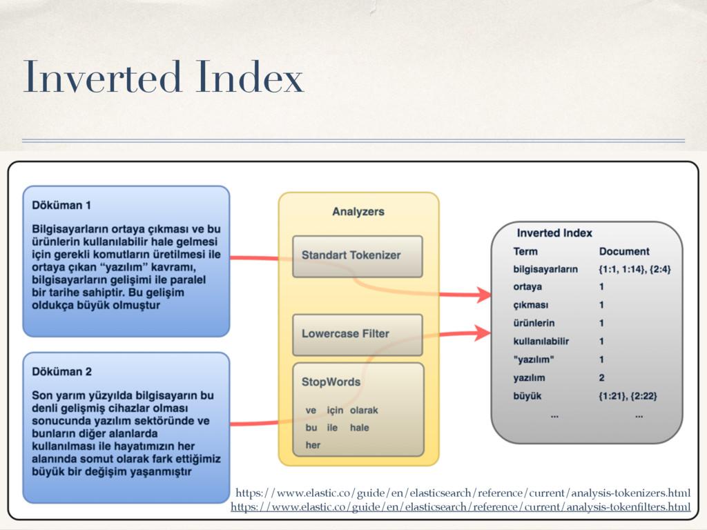 Inverted Index https://www.elastic.co/guide/en/...