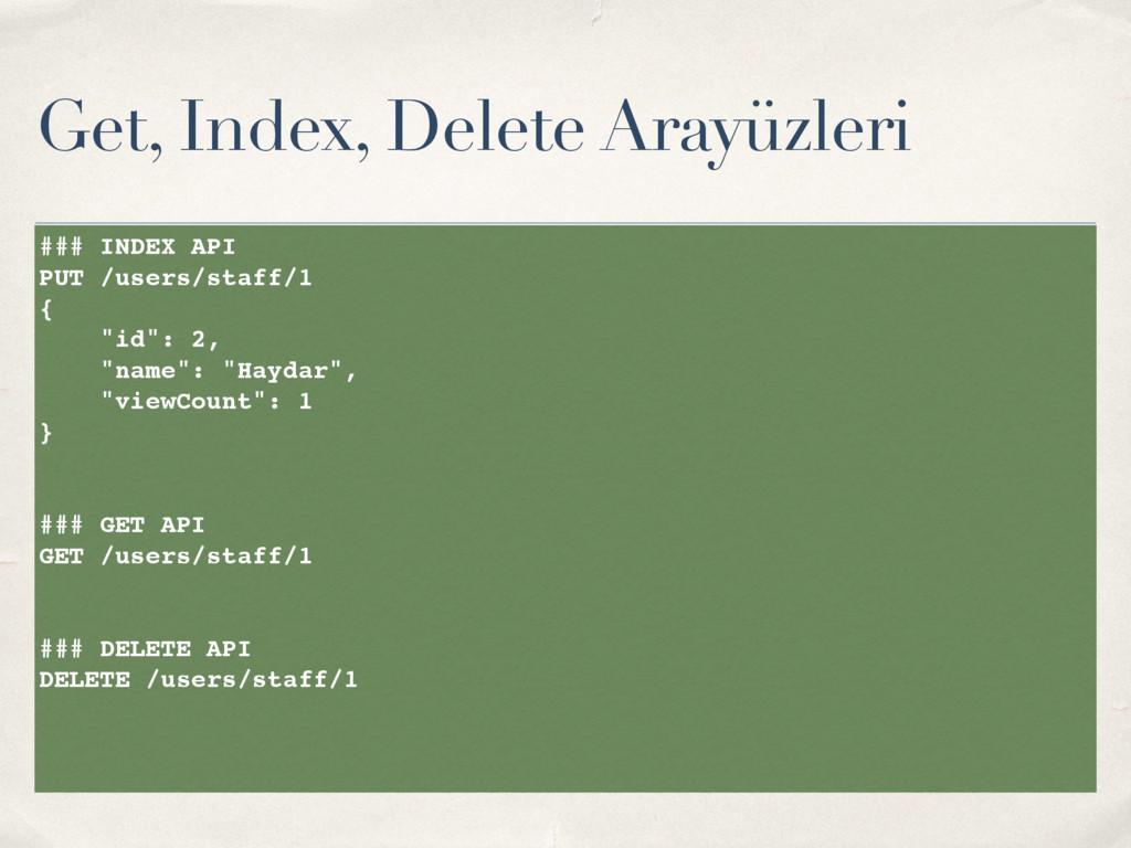 Get, Index, Delete Arayüzleri ### INDEX API PUT...