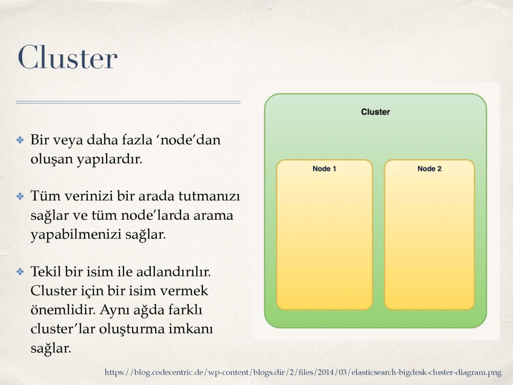 Cluster ✤ Bir veya daha fazla 'node'dan oluşan ...