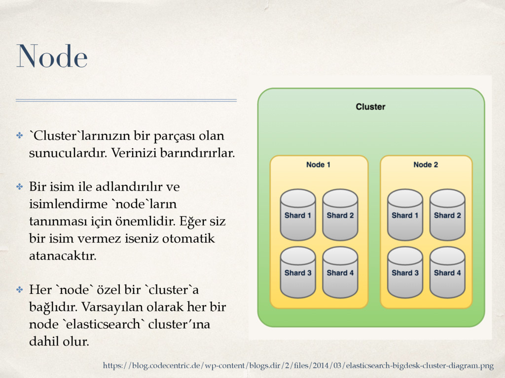 Node ✤ `Cluster`larınızın bir parçası olan sunu...