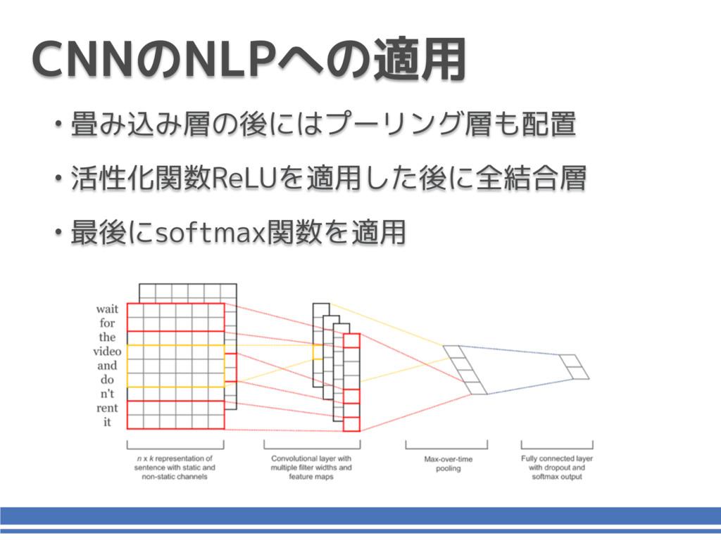 CNNのNLPへの適用 • 畳み込み層の後にはプーリング層も配置 • 活性化関数ReLUを適用...