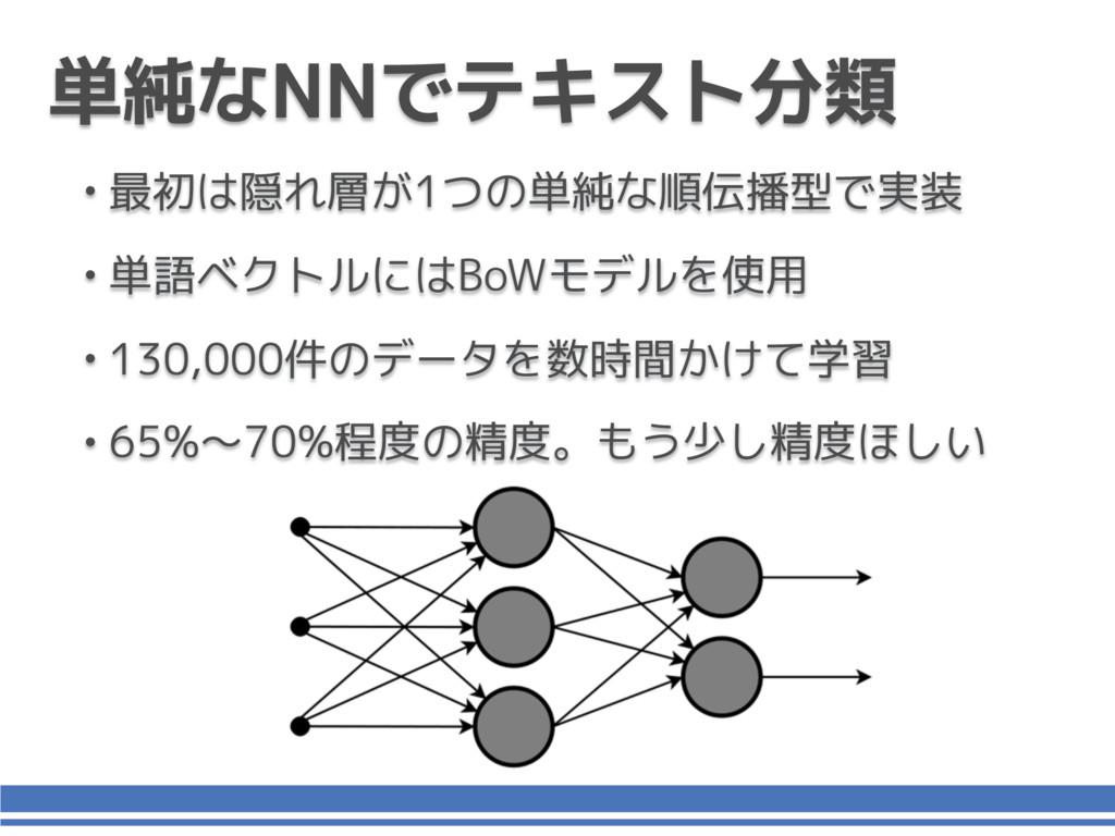 単純なNNでテキスト分類 • 最初は隠れ層が1つの単純な順伝播型で実装 • 単語ベクトルにはB...