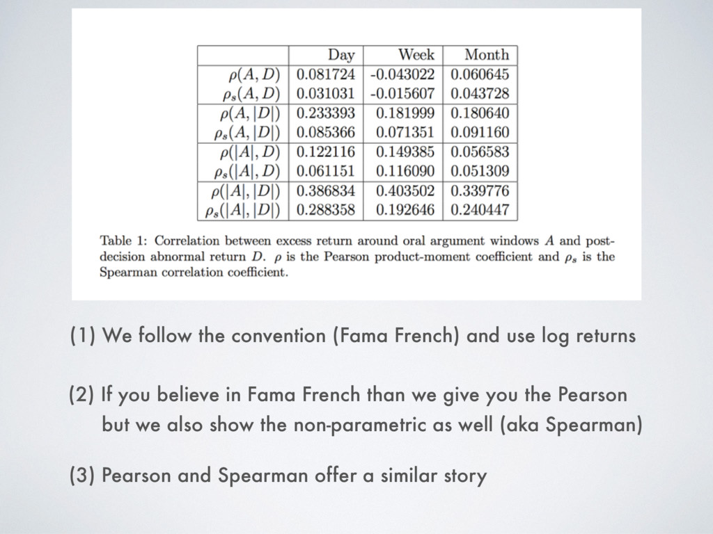 (1) We follow the convention (Fama French) and ...