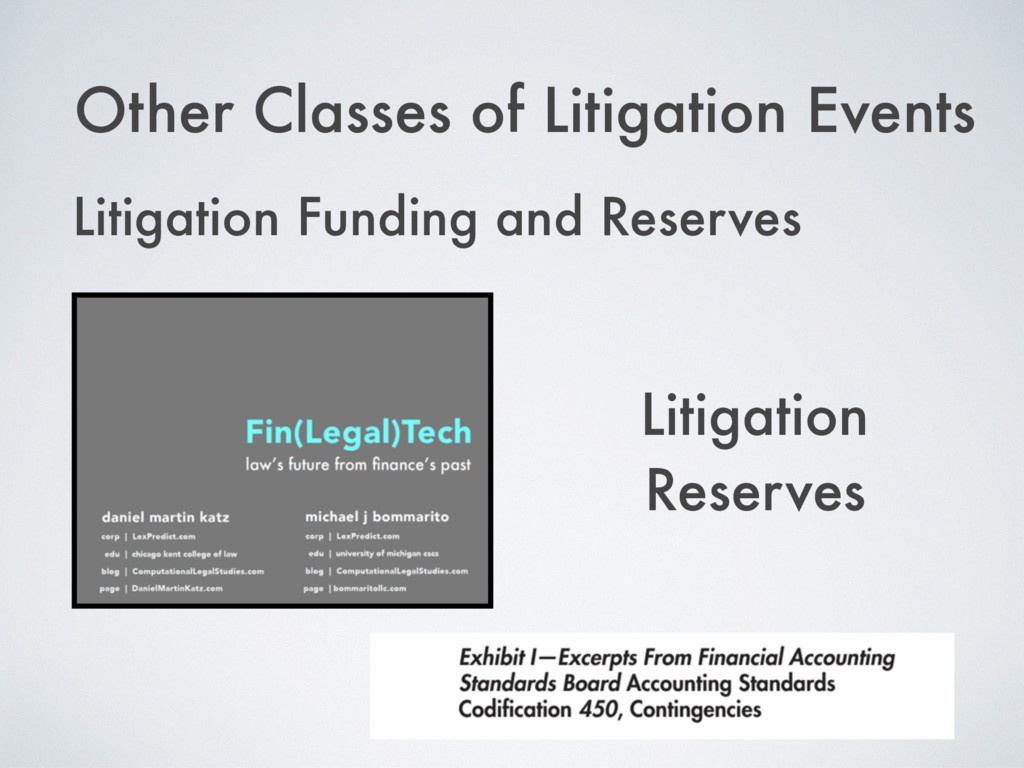 Other Classes of Litigation Events Litigation F...
